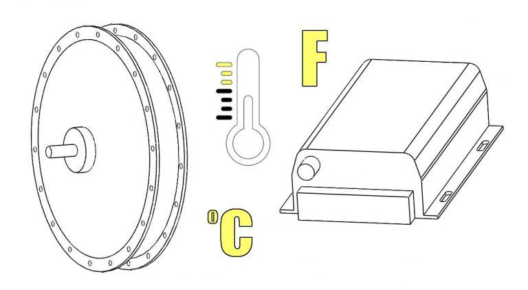 Overheat protection Motor and Controller / Zabezpiecznie termiczne silnika i sterownika przed przegrzaniem